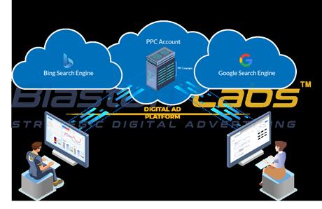 Digital Ad Platform